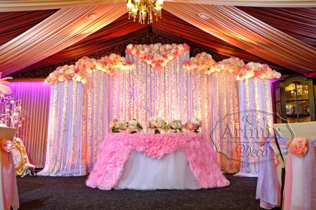Идеи и варианты в оформлении свадебного торжества